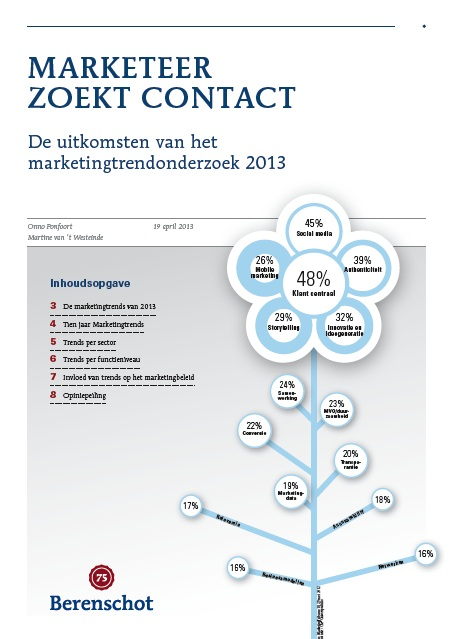 marketeer zoekt contact
