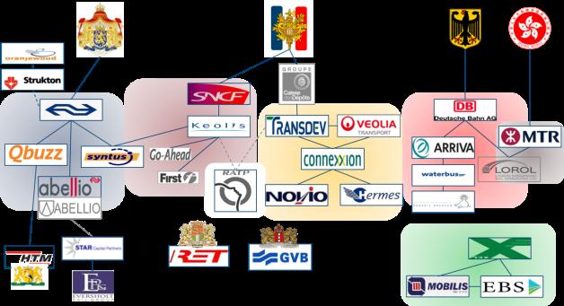 OV-markt anno 2012