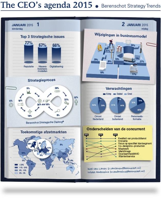 Infographic-2602b